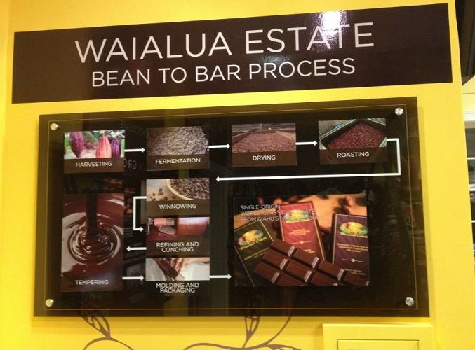 Dole Plantation, Waialua Estate, Retail Store Design, Advertising, Marketing, Honolulu